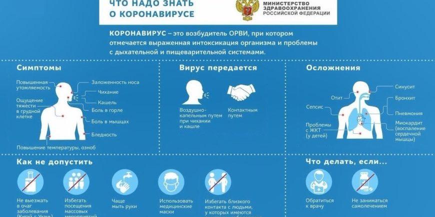 ОТМЕНЁН! 25-26 апреля 2020 – Лично-командный Кубок ЦФО, г. Москва